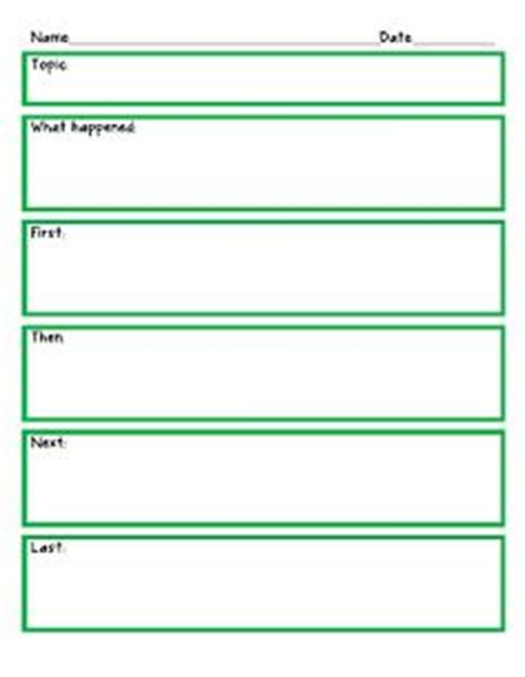 How to Write an Expository essay - HandMadeWritings Blog